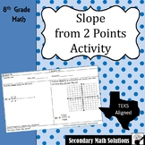 Slope from 2 Points Activity (A3A)