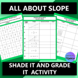Finding Slope from Graphs, Tables, and Equations and Real-