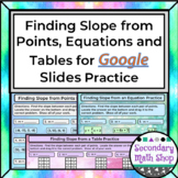 Finding Slope from Points, Equations and Tables GOOGLE DRI