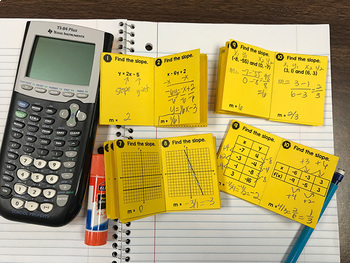 Finding Slope from Tables, Graphs, Points and Equations Practice Booklets