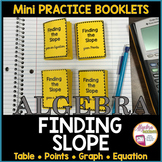 Finding Slope from Tables, Graphs, Points and Equations Pr