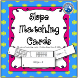Finding Slope from Tables Matching Card Activity