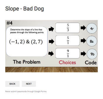 Finding Slope from Two Points – Bad Dog Breakout for Google Classroom!