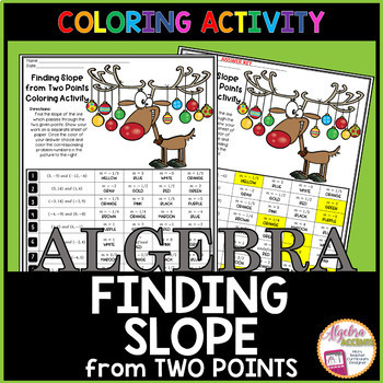 Halloween Algebra Finding Slope from Two Points (Slope Formula)