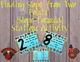 Finding Slope from Two Points (Slope Formula) Stations Thanksgiving Activity