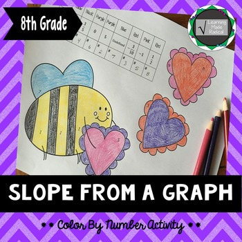 Valentine's Day Slope from a Graph Color By Number Activity