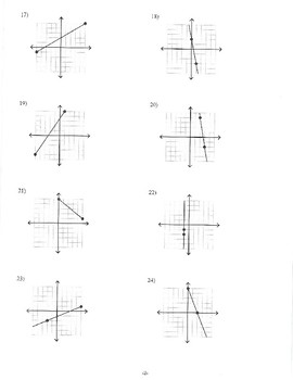 Slope Finding Given Equation, Graph, Points Practice/Review