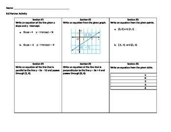 Finding Slope (graph, table) & Writing Equations of Parall