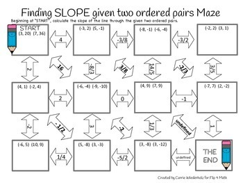 Finding Slope of Points Maze