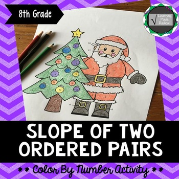 Slope of Two Ordered Pairs Color By Number Activity {8.EE.B6}