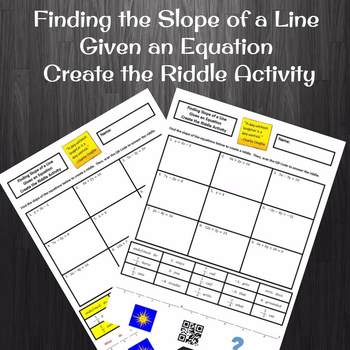 Find the Slope of a Line Given its Equation Create the Riddle Activity