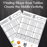 Finding Slope from Tables Create the Riddle Activity