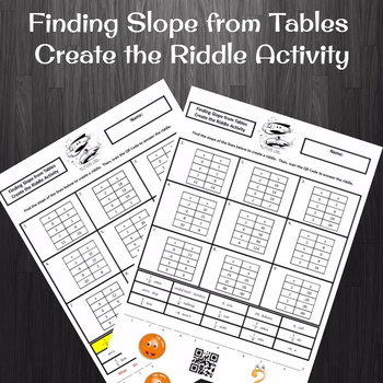 Finding Slope From Table Teaching Resources Teachers Pay Teachers