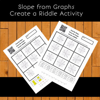Finding Slope of a Graph Create a Riddle Activity