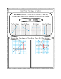 Finding Slope of a Line Notes Page