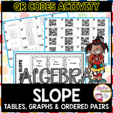 Finding the Slope of a Line with Tables, Graphs and Ordered Pairs QR Codes