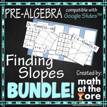 Finding Slopes Bundle - GOOGLE Slides