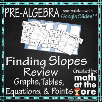 Finding Slopes Review - All Forms - GOOGLE Slides