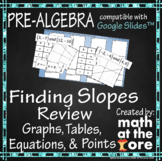 Finding Slopes Review - All Forms for Google Slides™