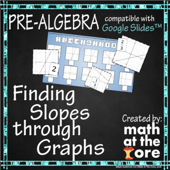 Finding Slopes through Graphs - GOOGLE Slides