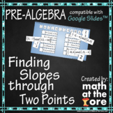 Finding Slopes through Two Points for Google Slides™