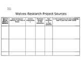 Finding Sources for Research