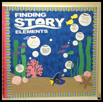 Finding Story Elements Bulletin Board 2653150 on Spring Preschool Themes Lesson Plans