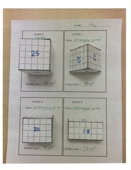 Finding Surface Area Using Nets