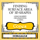 Finding Surface Area of Cones with Organizational Charts..