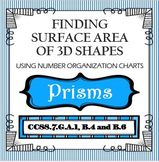 Finding Surface Area of Prisms Worksheets using Organizational Charts