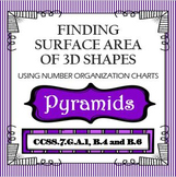 Finding Surface Area of Pyramids using Organizational Charts...this WORKS!