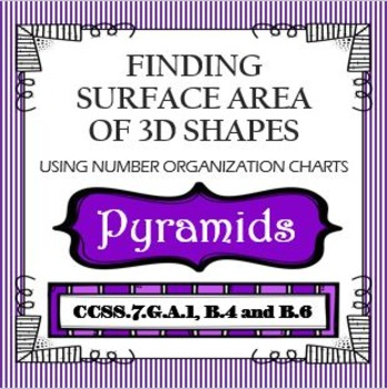 Finding Surface Area of Pyramids using Organizational Char
