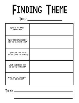 Finding Theme Graphic Organizer