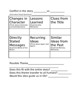 Finding Theme, expanded menu w/references to  Notice and Note Signposts