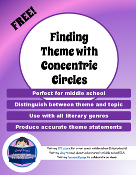 Finding Theme with Concentric Circles