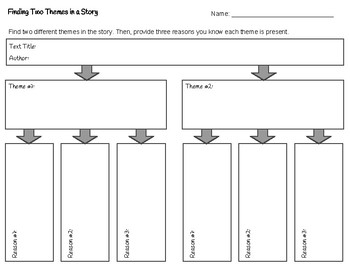 Finding Two Themes in a Story with Evidence Graphic Organizer