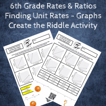 Finding Unit Rate from Graphs Create the Riddle Activity
