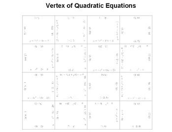 Finding Vertex of Quadratic Equation