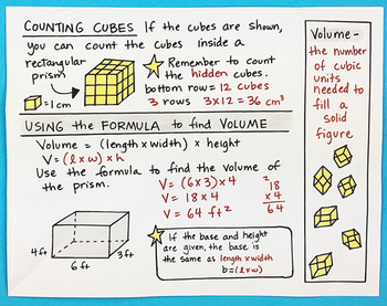 Finding Volume Foldable by Math Doodles