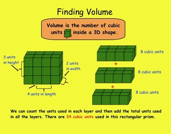 Finding Volume: Interactive SMARTboard Lesson & Printables Gr. 4