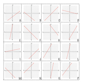 Finding X & Y Intercepts from a Graph Mix-N-Match!