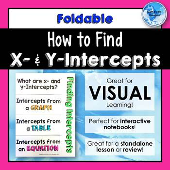 Finding X and Y Intercepts Foldable