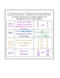 Finding  a Common Denominator for Fraction Unit