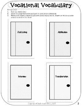 Vocational Interactive Notebook