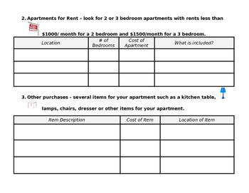 Finding a job and apartment using craigslist.com