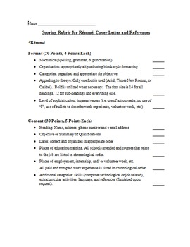 Finding and Applying for Jobs- Rubric for Résumé, Cover Letter and References