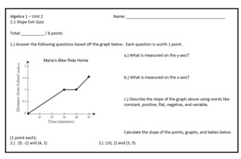 Finding and Calculating Slope Lesson Plan Bundle