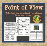 Finding and Writing Different Points of View