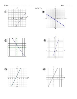 Finding equation of a line from graphs (y=mx+b)