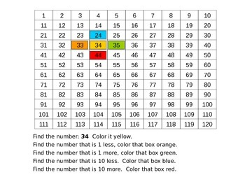 Finding numbers on a 120 chart; 1 More, 1 Less, 10 More, 10 Less